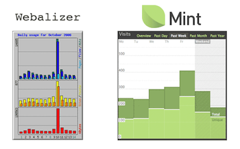 Mint UI versus the Webalizer UI